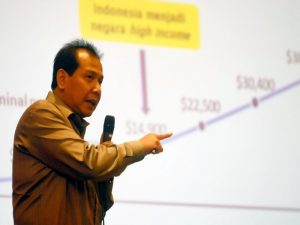 Kunci Sukses Ala Chairul Tanjung