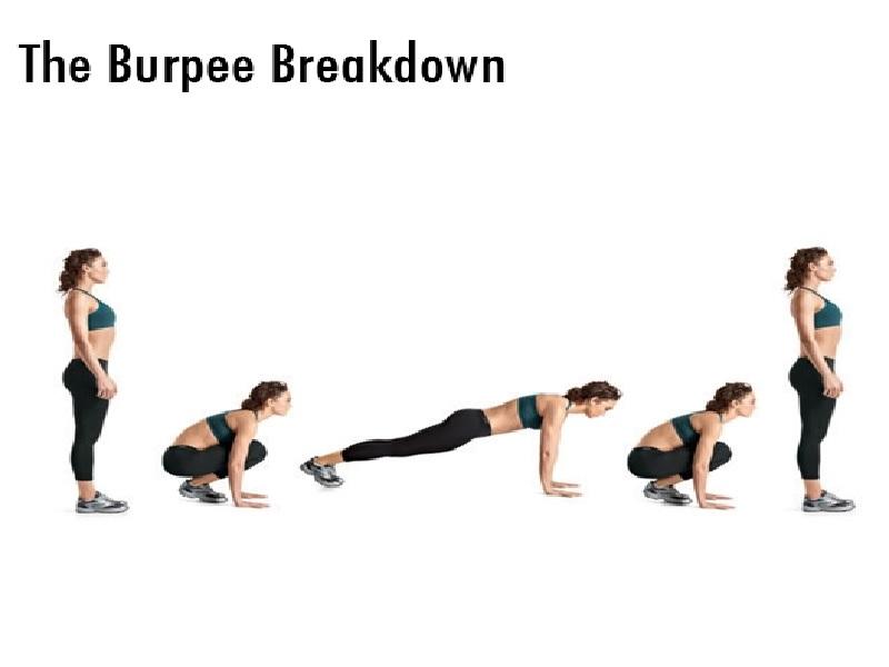 Mengenal Latihan CrossFit Dan Jenis-Jenisnya