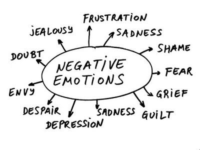 Postpartum Depression, Tanda Depresi Pasca Persalinan