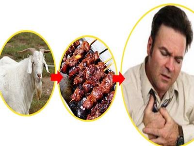 Hati-Hati Hipertensi Usai Santap Daging Kambing Qurban! Ini Cara Netralisirnya